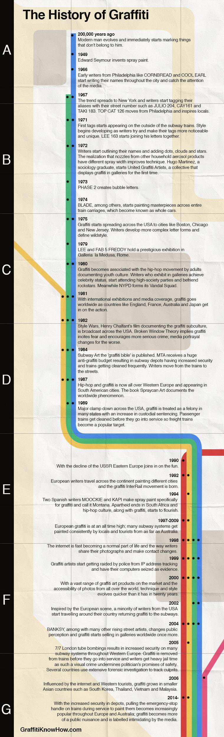 history-of-graffiti-infographic